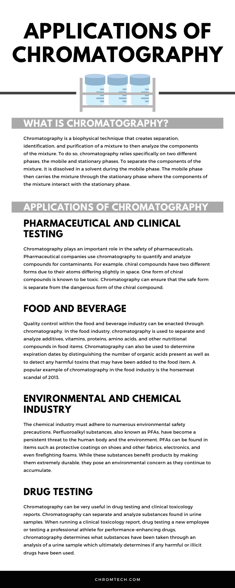 Applications of Chromatography Infographic