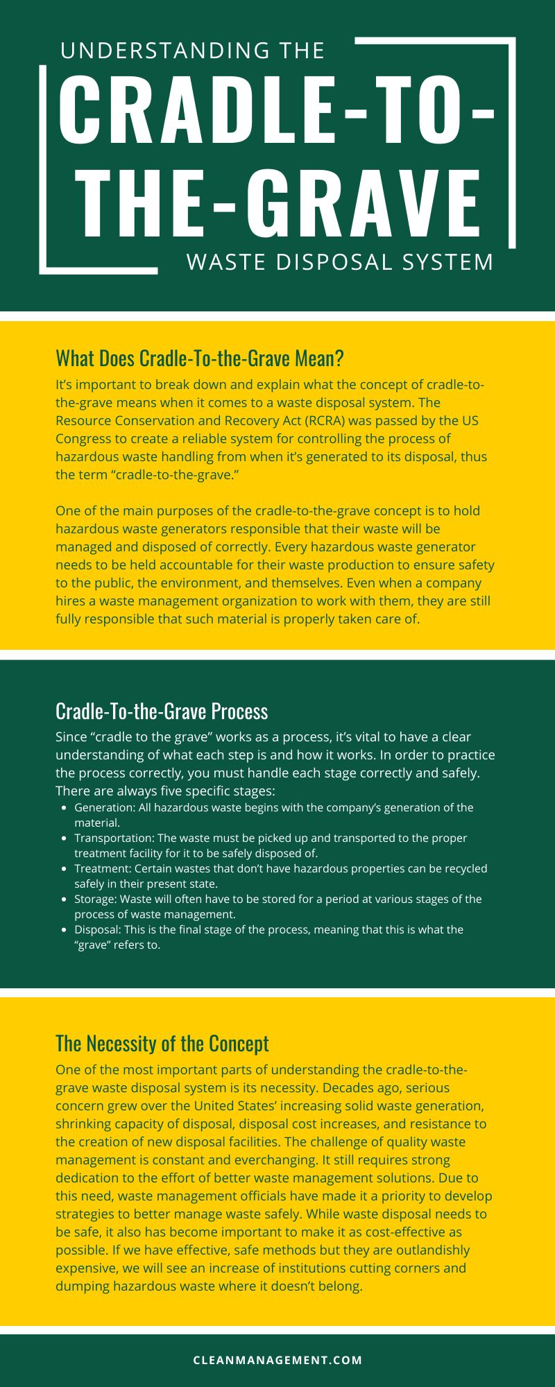 Understanding the Cradle-To-the-Grave Waste Disposal System
