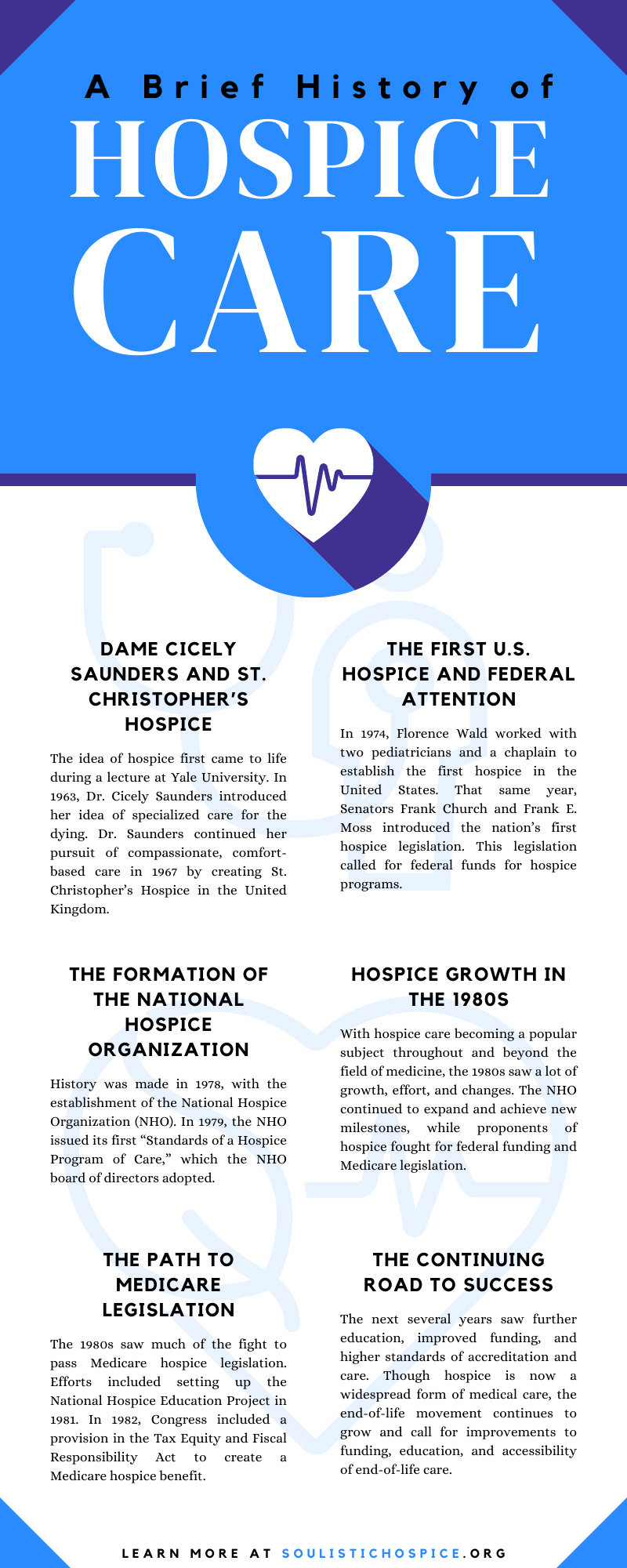 A Brief History of Hospice Care