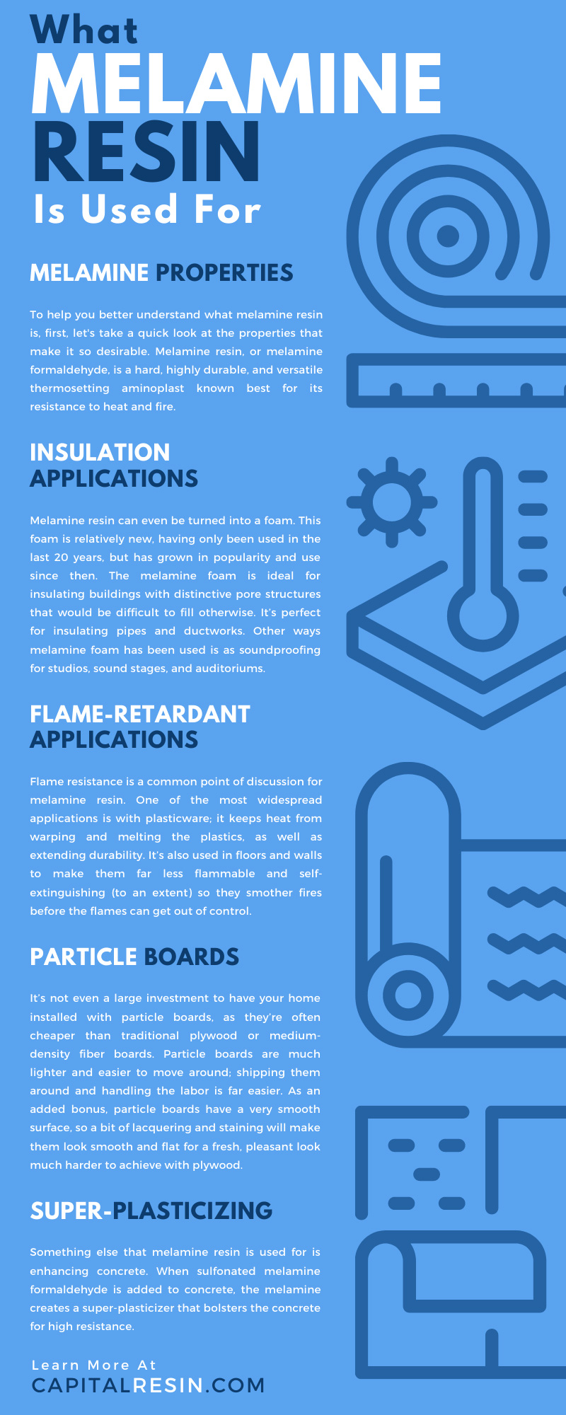 What Melamine Resin Is Used For
