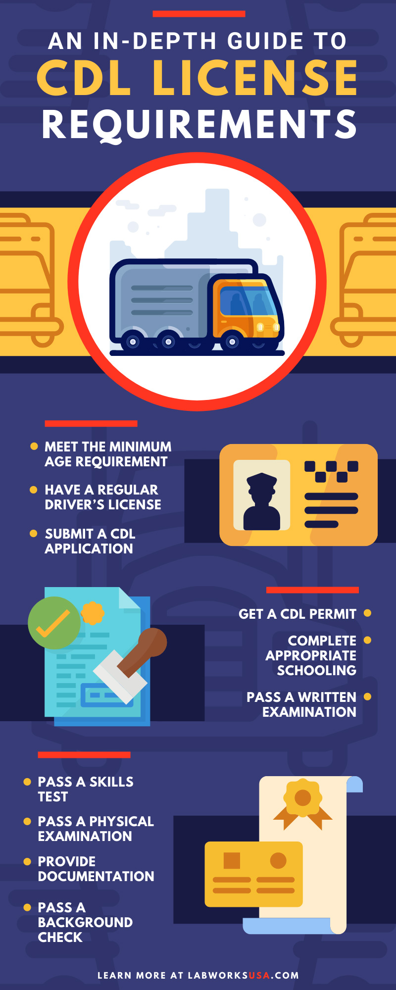 An In-Depth Guide To CDL License Requirements