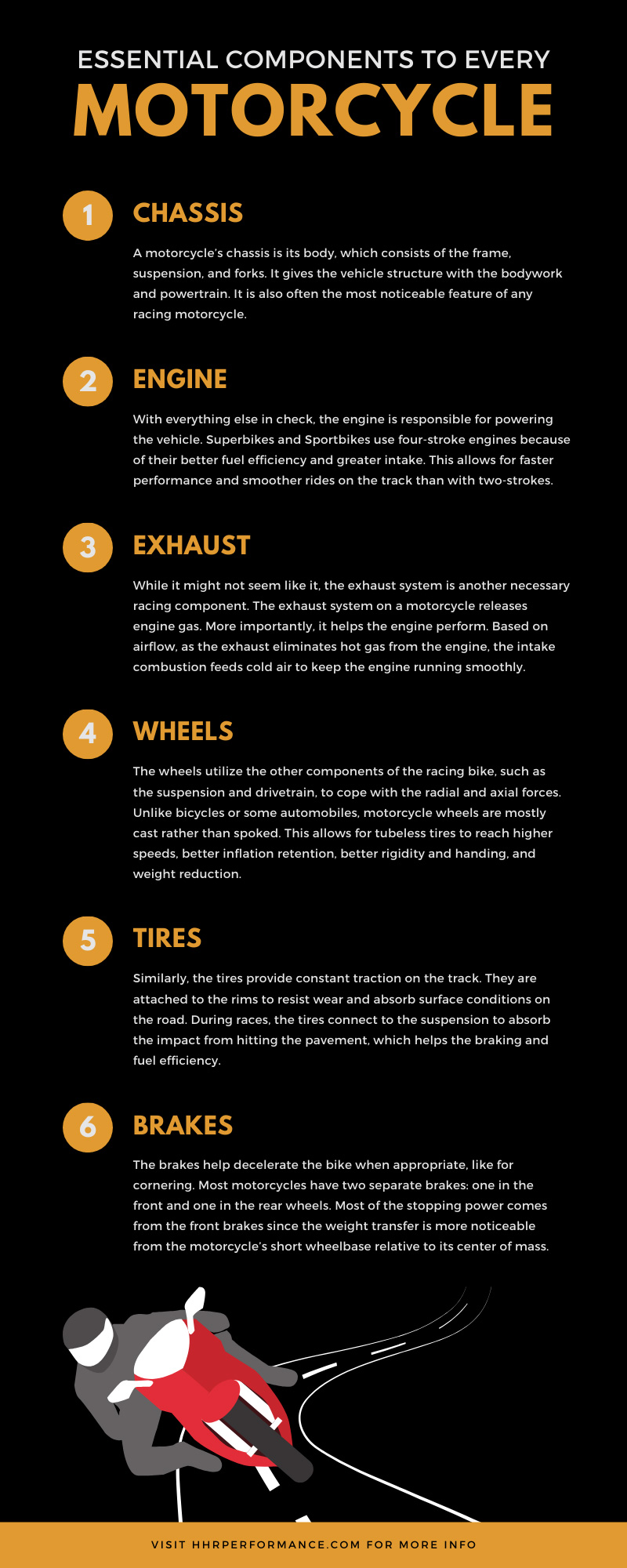 Components to Every Motorcycle