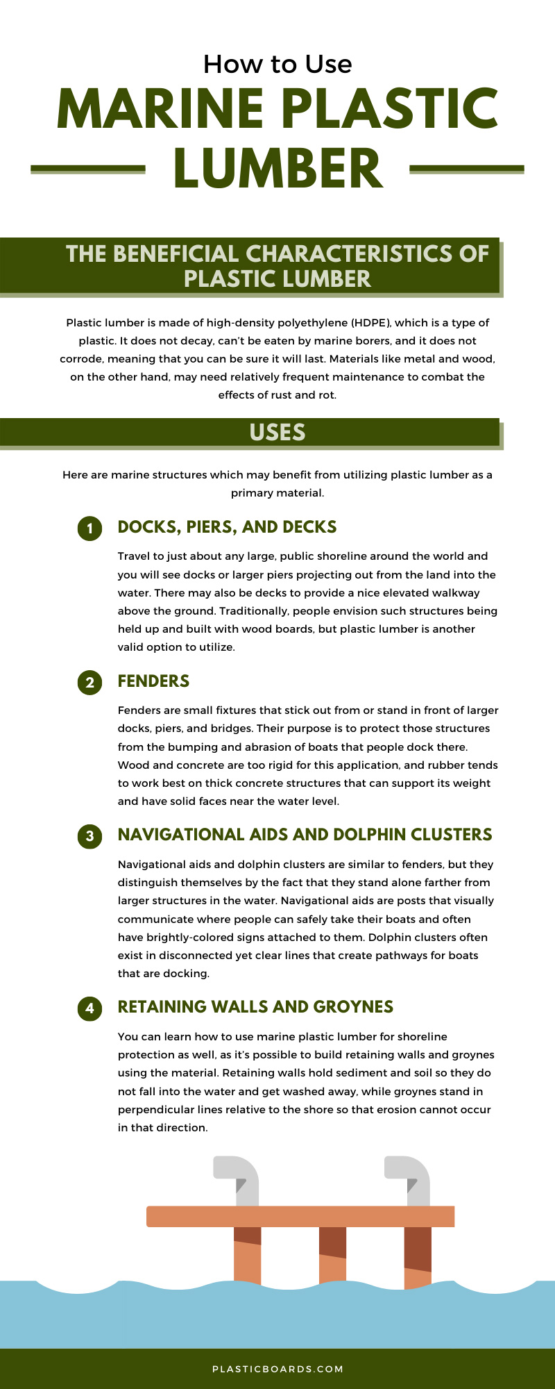 How to Use Marine Plastic Lumber