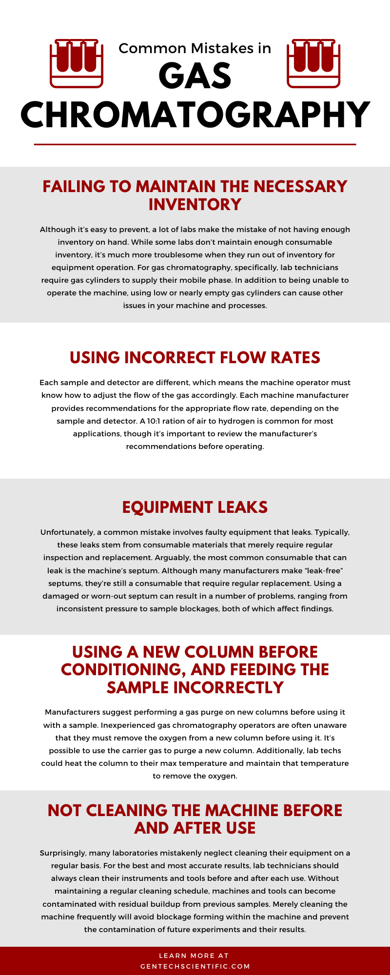 Common mistakes in gas chromatography