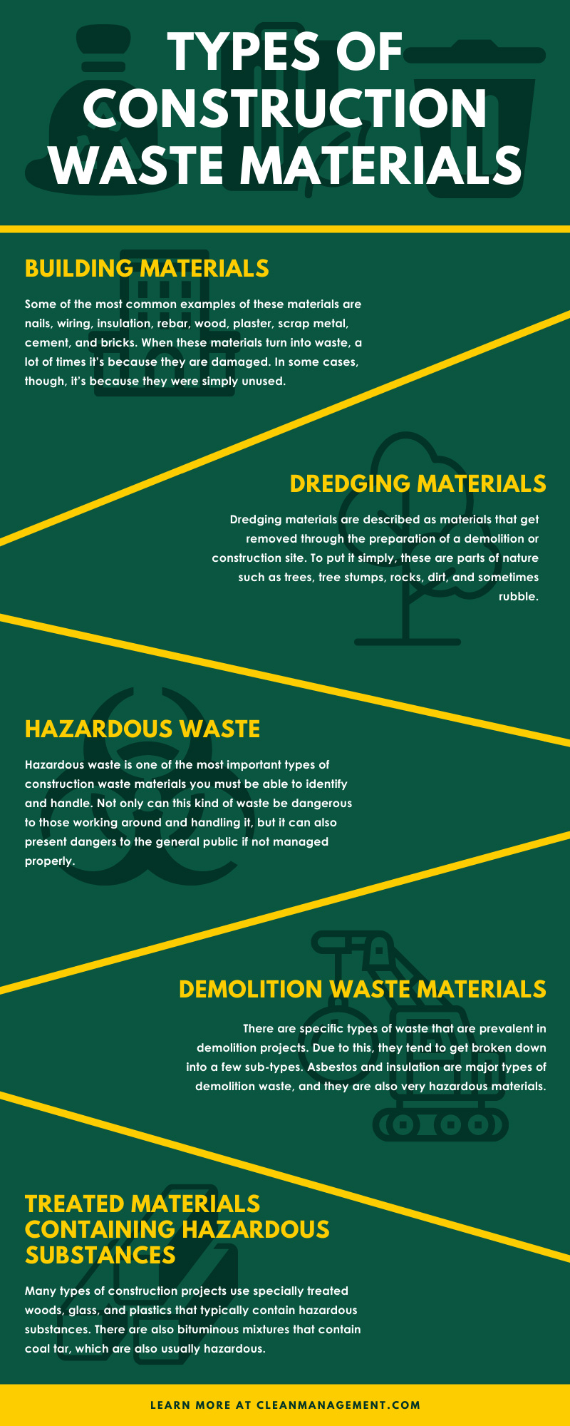 Types of Construction Waste Materials