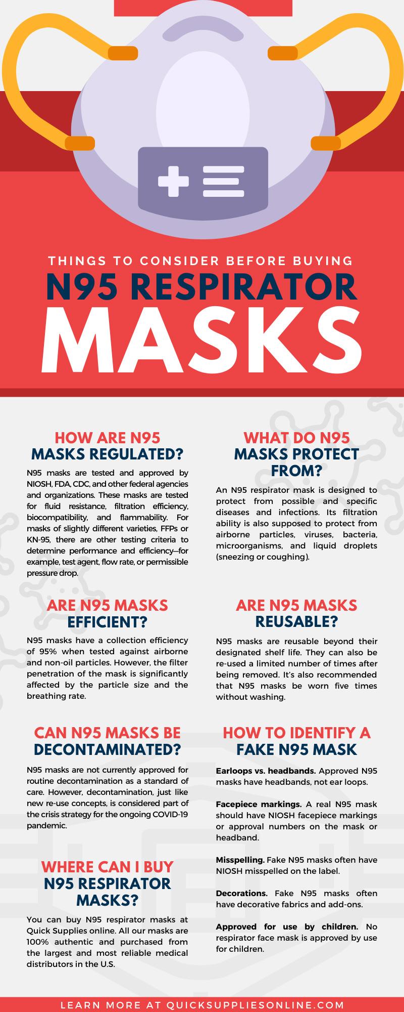 Things To Consider Before Buying N95 Respirator Masks