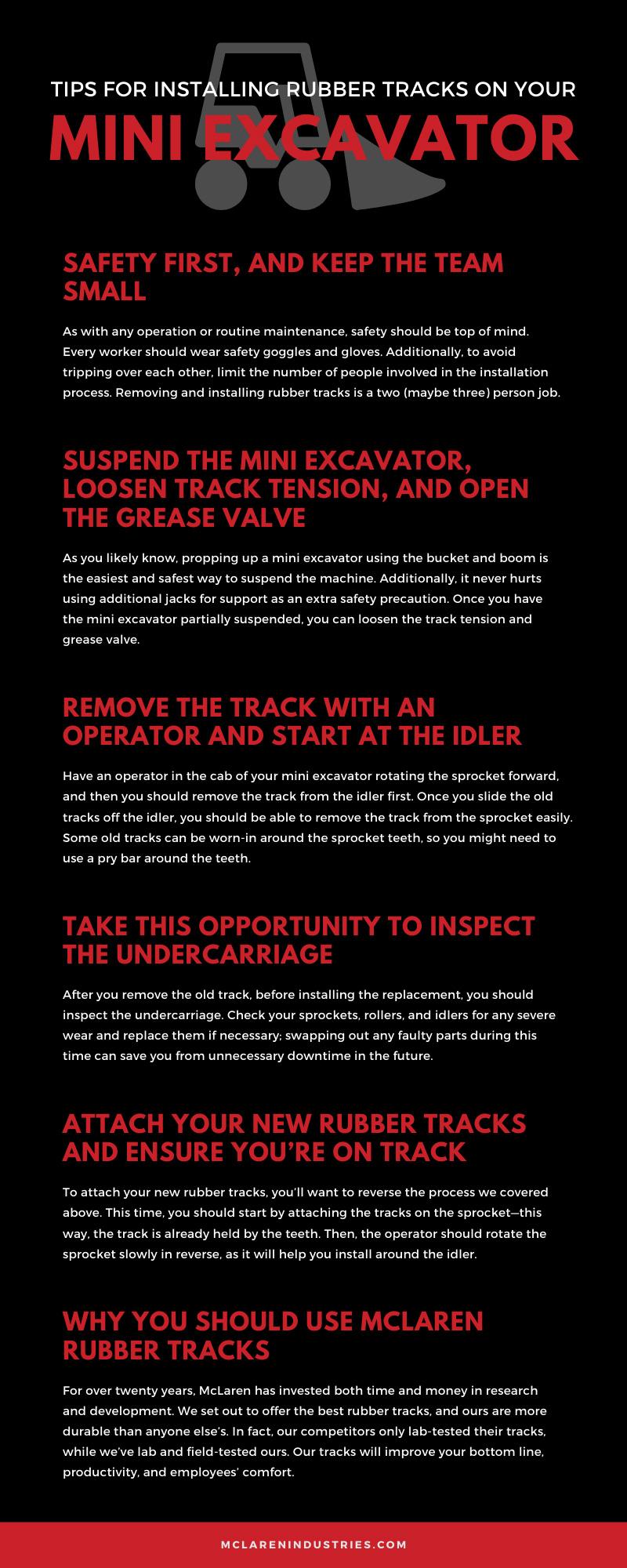 Installing Rubber Tracks Inforgraphic