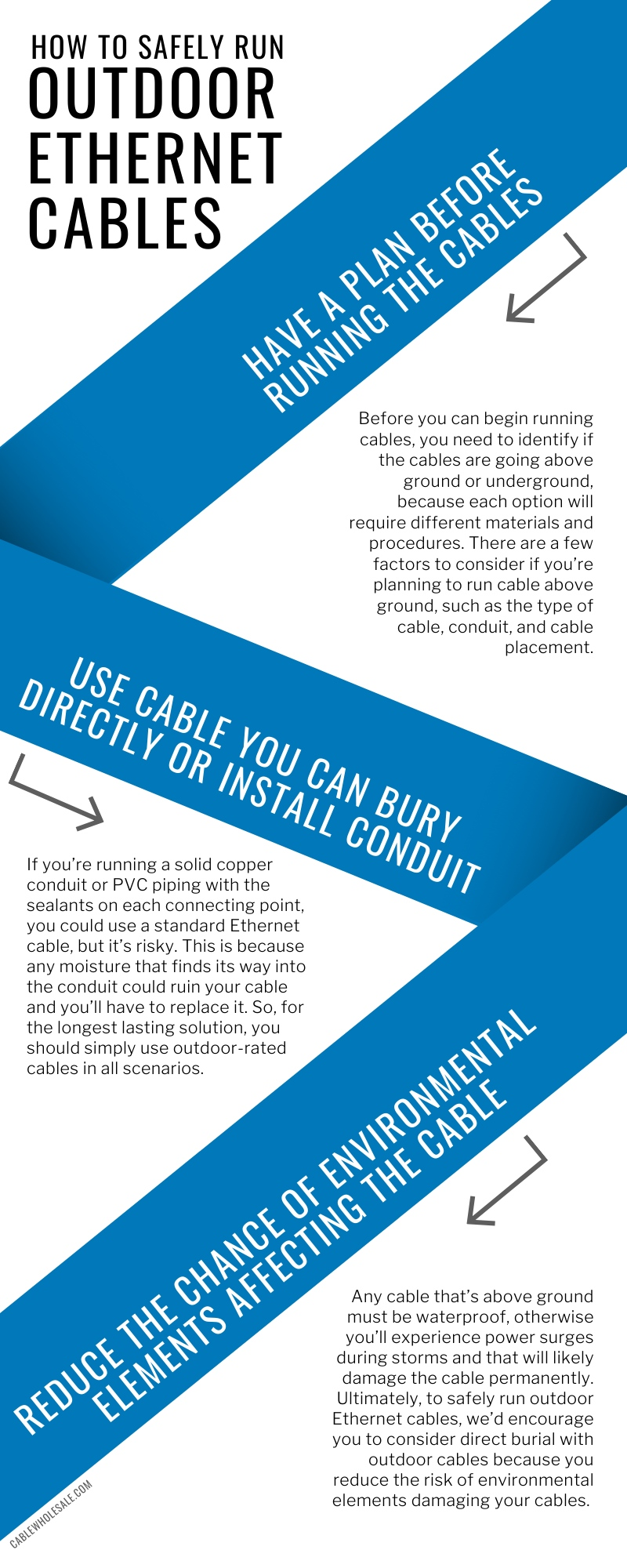 Outdoor Ethernet Cables Infographic