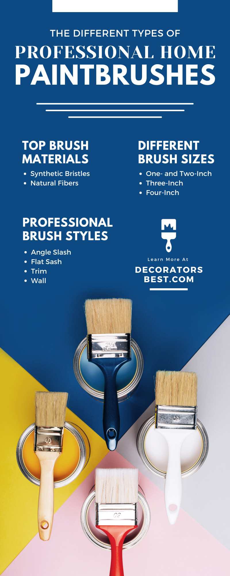 The Different Types of Professional Home Paintbrushes