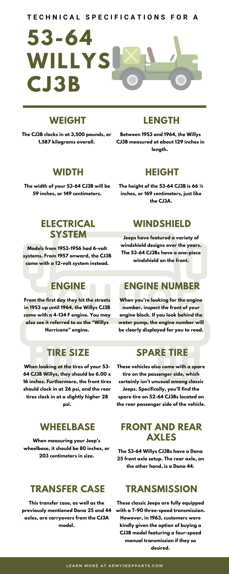 Technical Specifications for a 53-64 Willys CJ3B