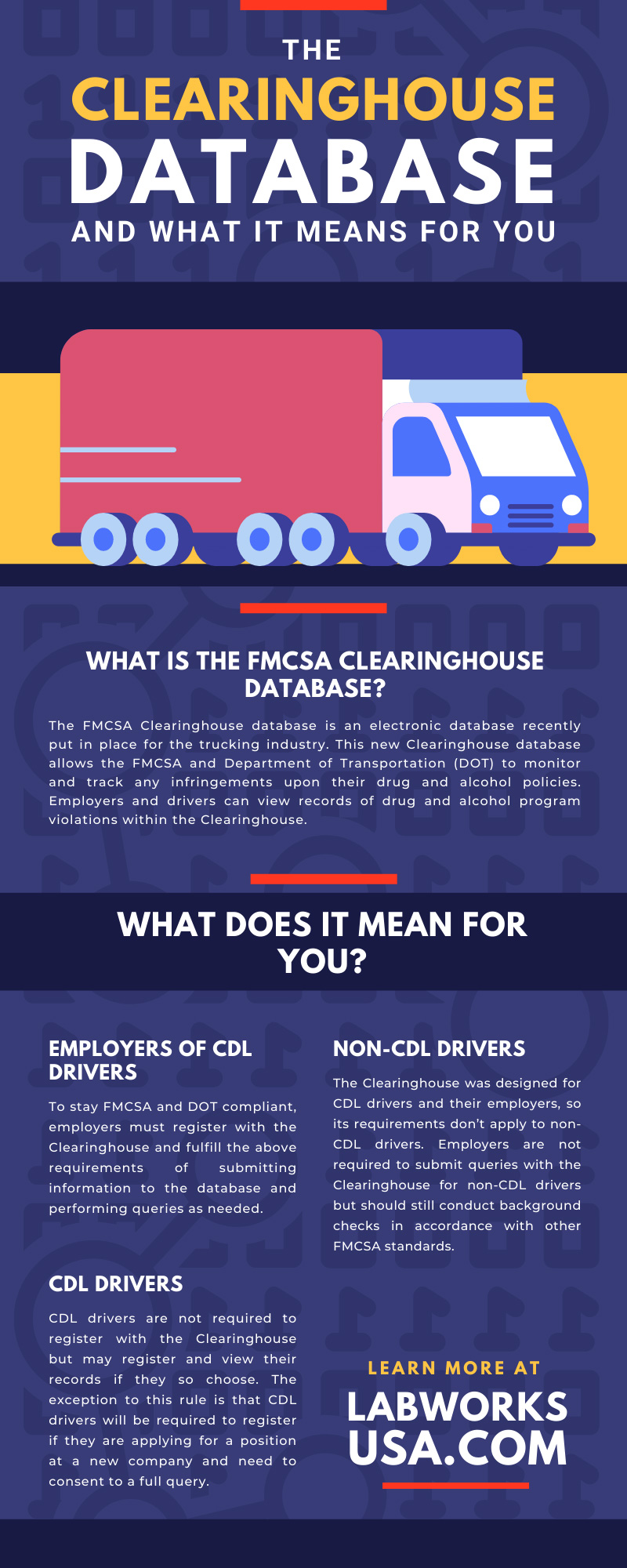 The Clearinghouse Database and What It Means for You