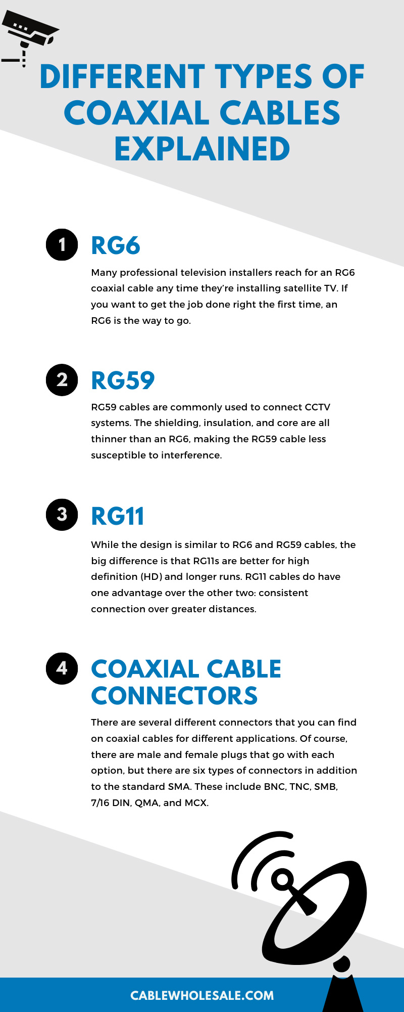 Coaxial Cables Explained