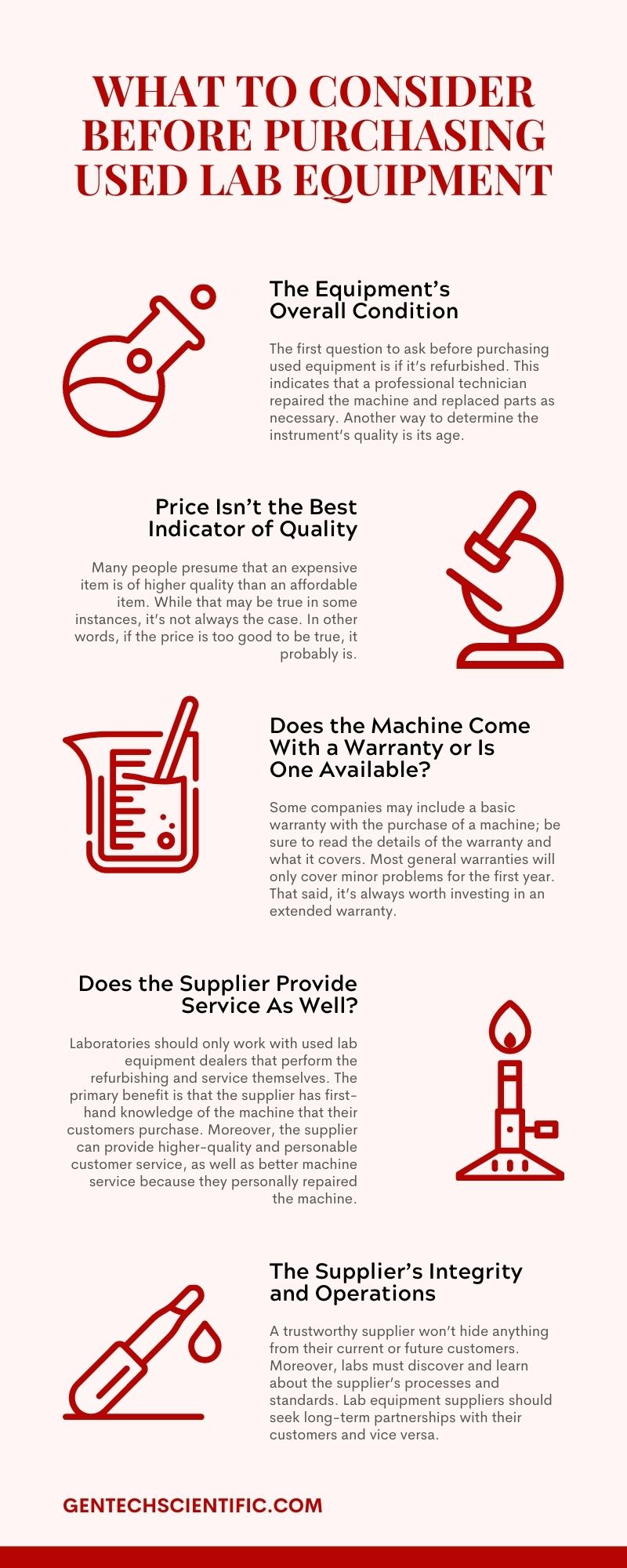 What To Consider Before Purchasing Used Lab Equipment