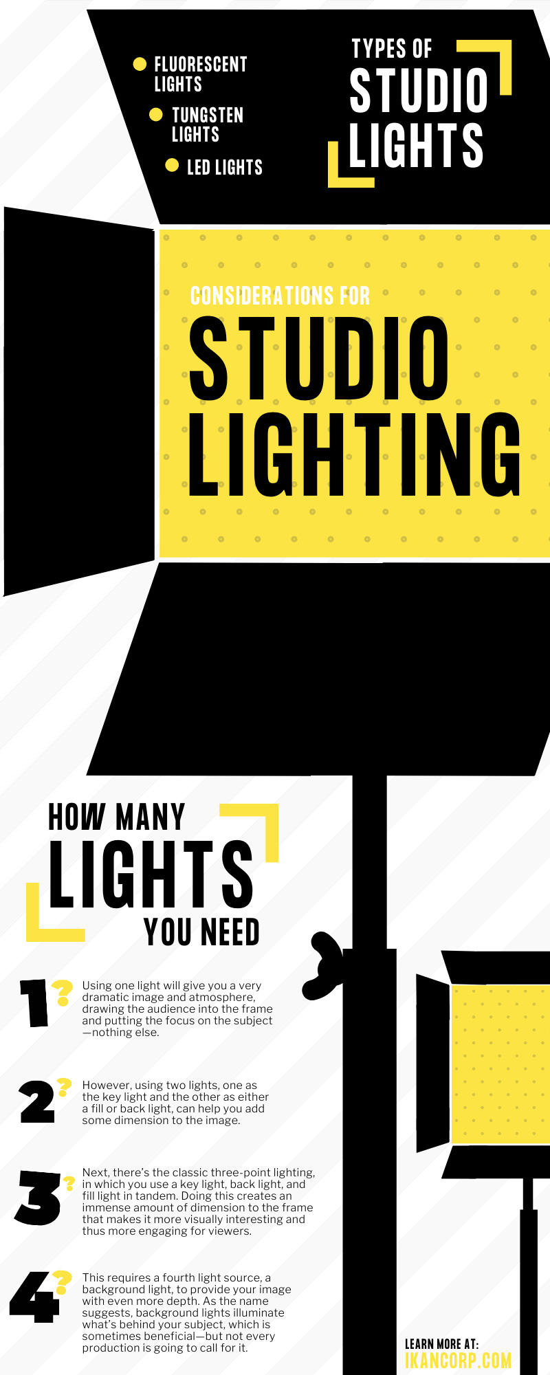 Considerations for Choosing Studio Lighting
