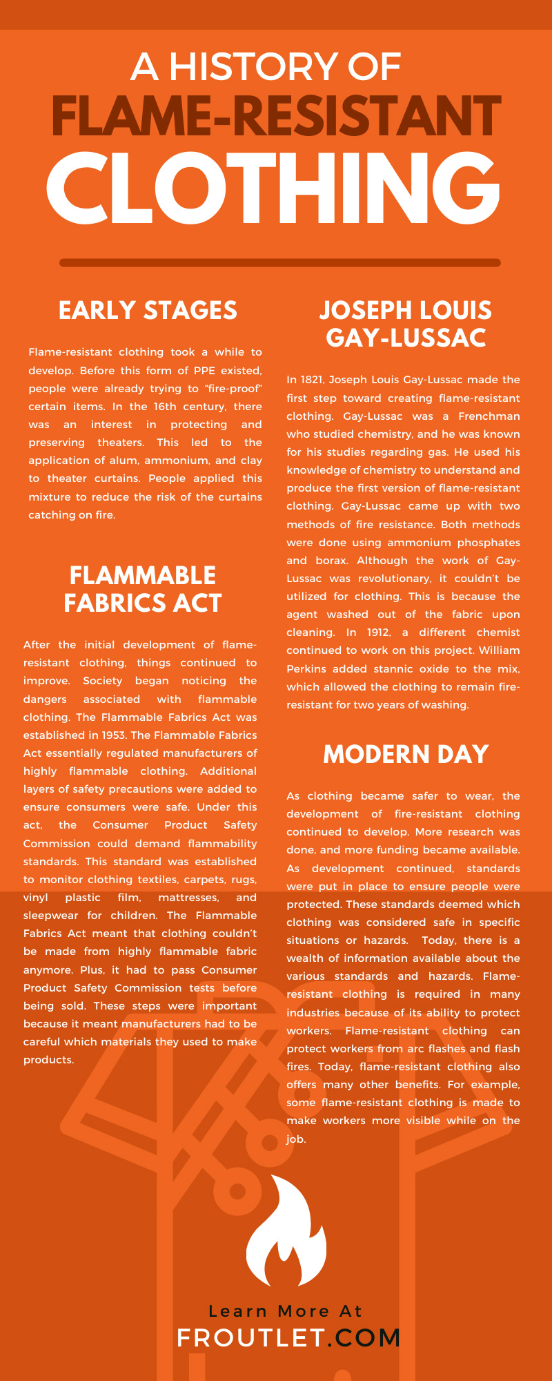 A History of Flame-Resistant Clothing