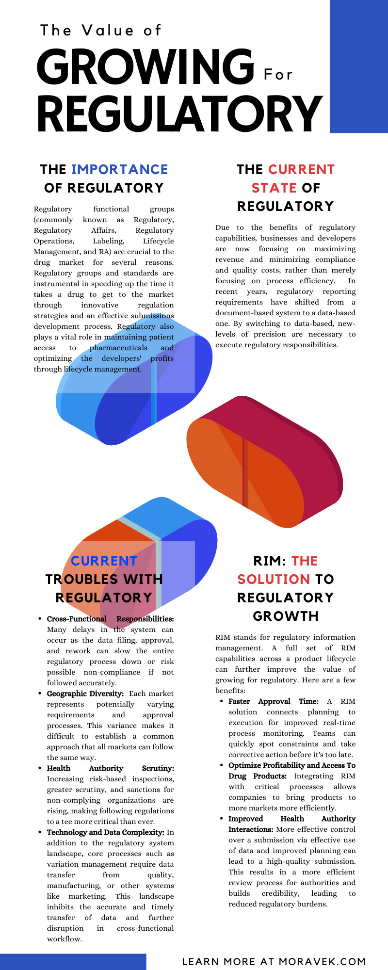 The Value of Growing for Regulatory