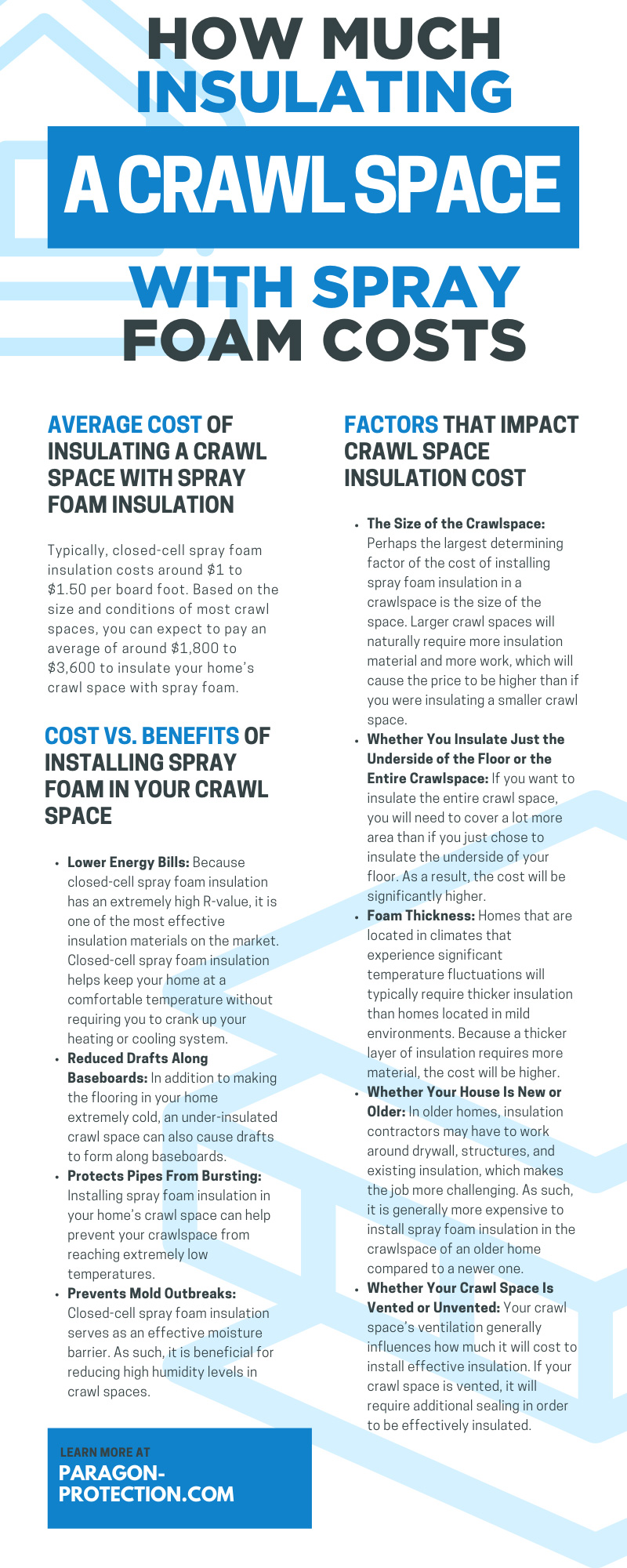 How Much Insulating a Crawl Space With Spray Foam Costs