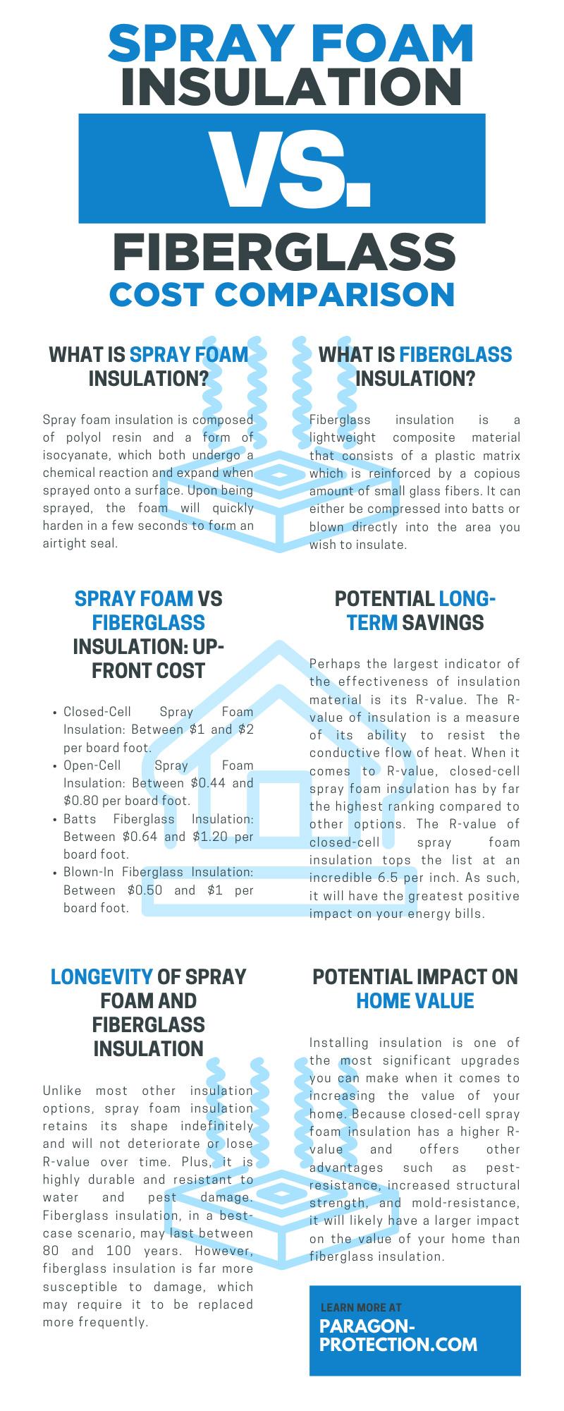 Spray Foam Insulation vs. Fiberglass Cost Comparison