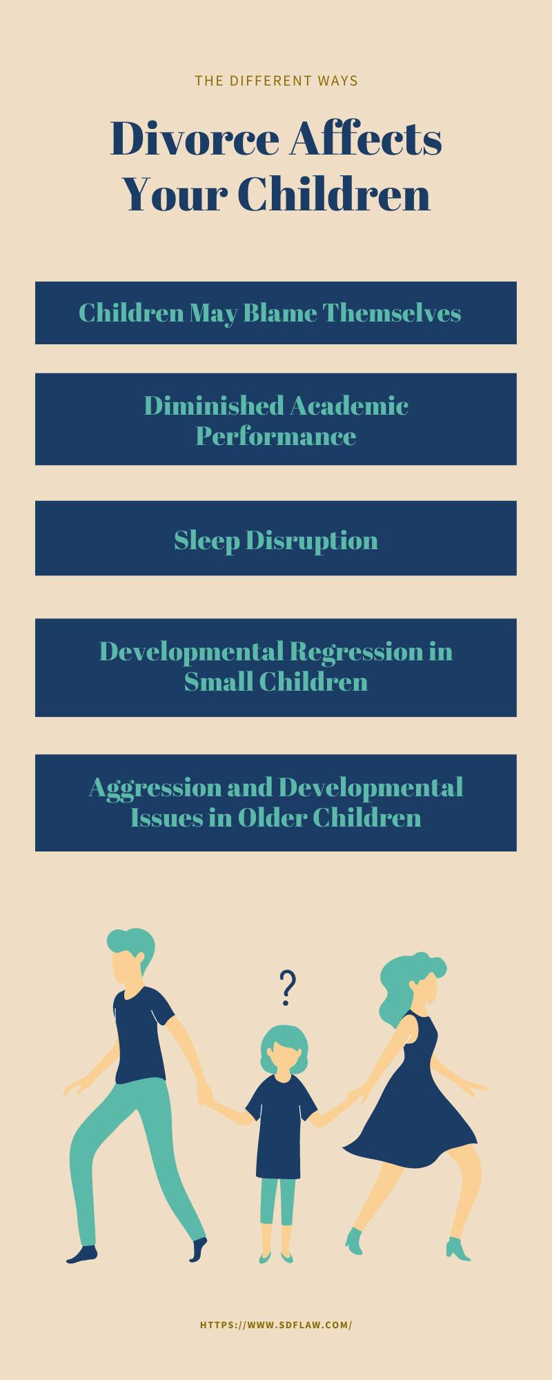 The Different Ways Divorce Affects Your Children