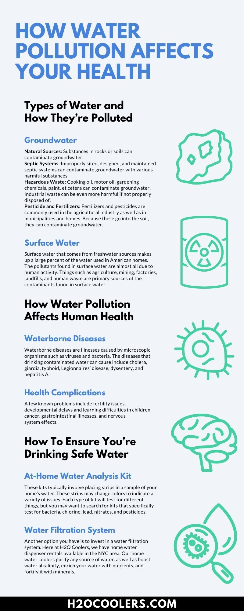 How Water Pollution Affects Your Health