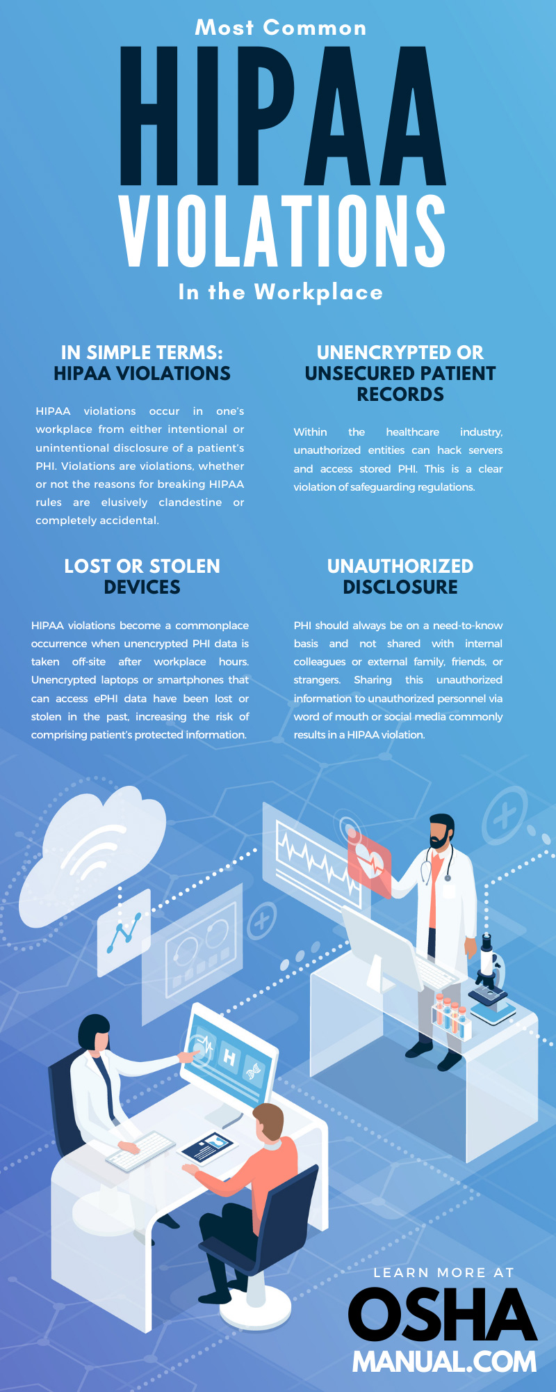 Most Common HIPAA Violations in the Workplace