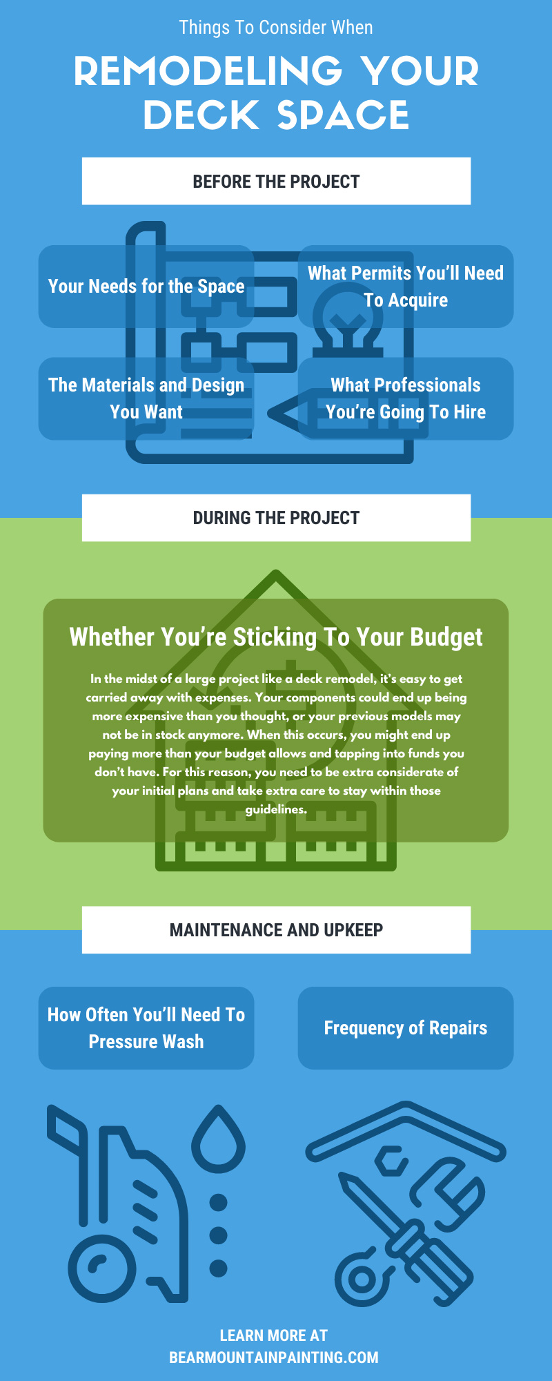 Things to Consider When Remodeling You Deck Space