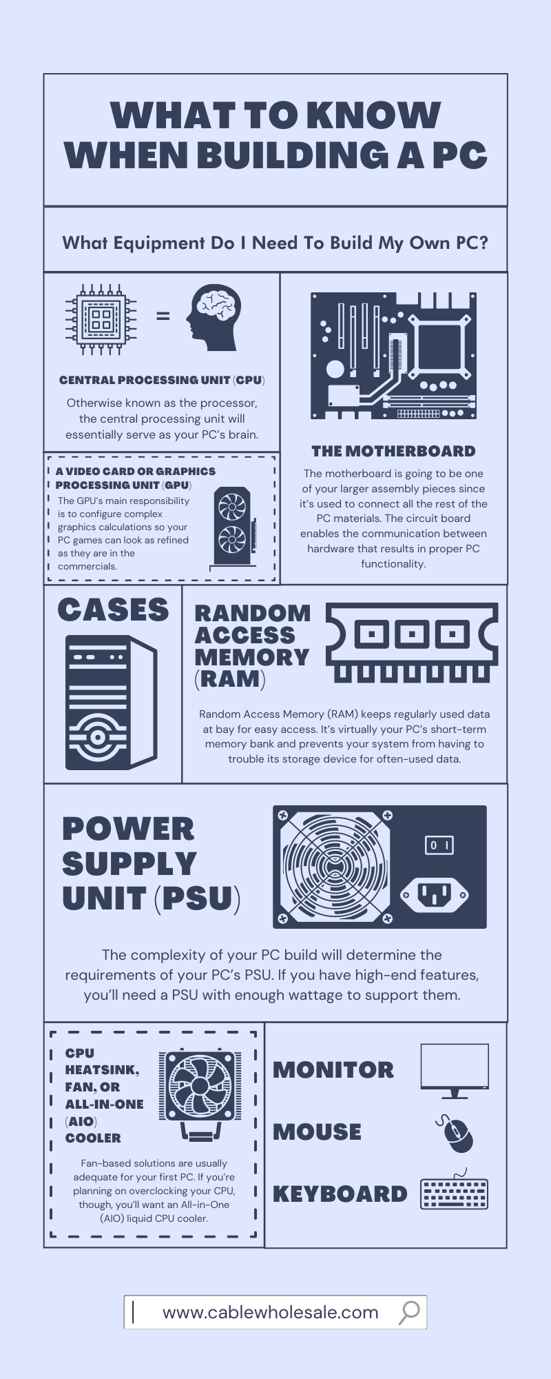 What To Know When Building a PC